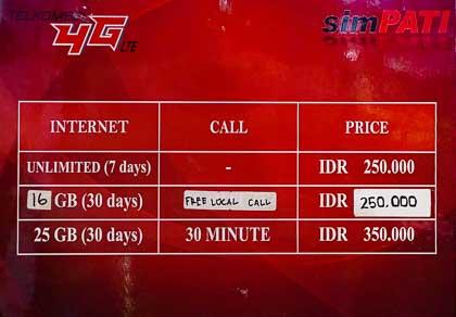 インドネシアのSIMカードの価格表